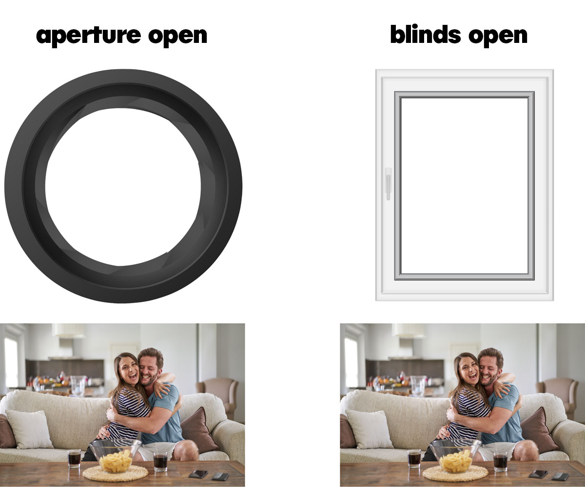 comparing the aperture to a window - both are open