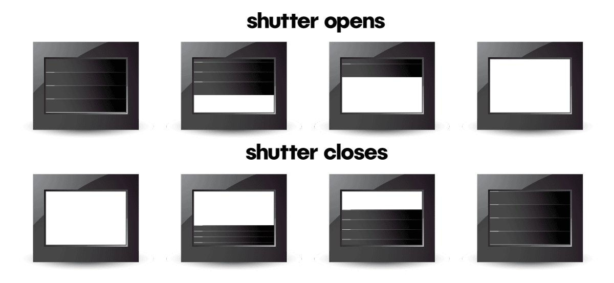 The shutter curtain - a draft that shows you how the shutter in your camera works