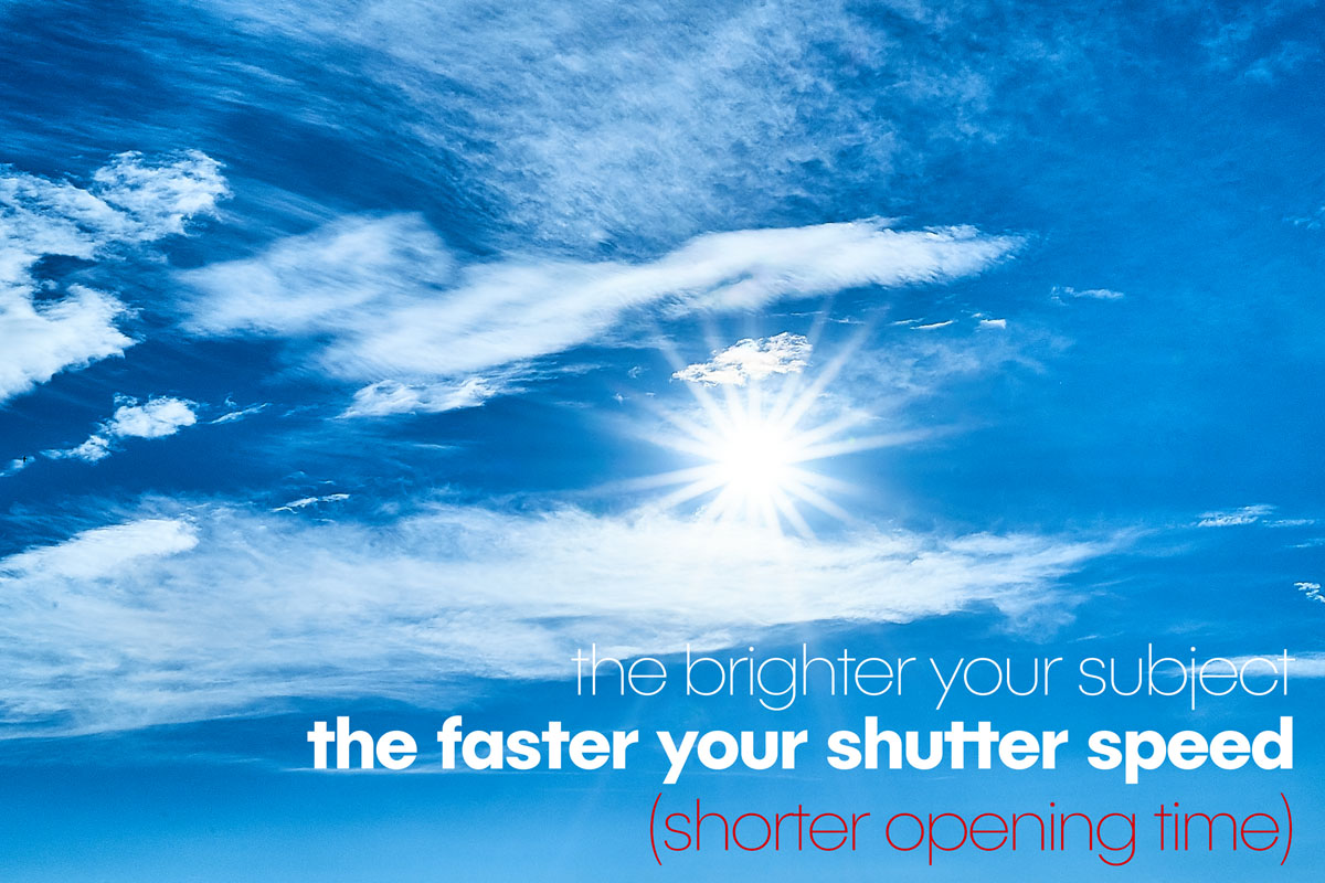The brighter your subject, the faster your shutter speed